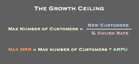 Formula for calculating growth ceiling